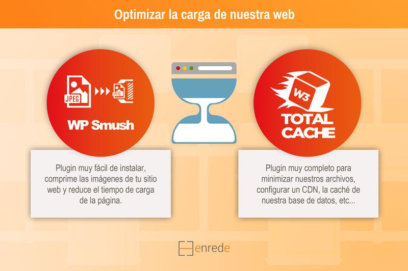 Optimizar la velocidad de carga de las webs