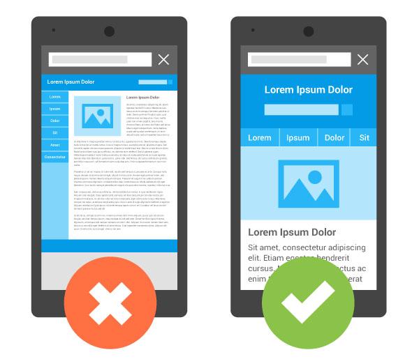 Web responsive versus no responsive