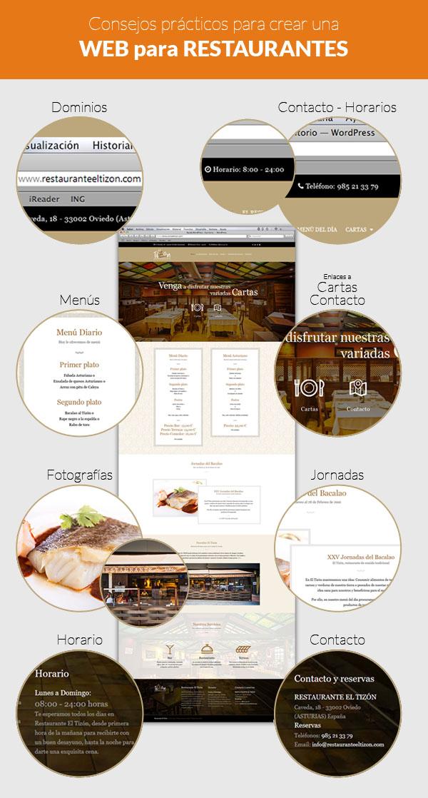 Tips para crear webs para restaurantes